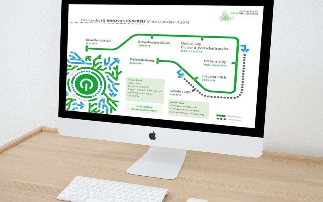 Teilnahme am Wettbewerb zum IQ Innovationspreis durch die aLIVE-Service GmbH